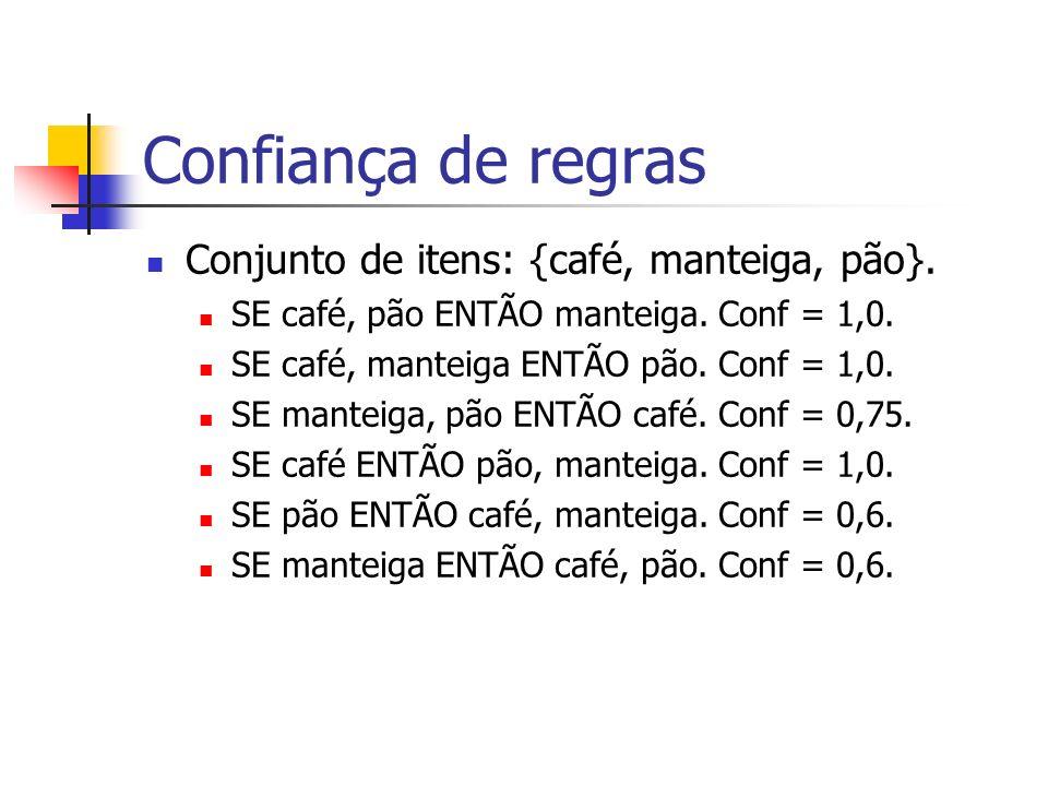 Confiança de regras Conjunto de itens: {café, manteiga, pão}. SE café, pão ENTÃO manteiga. Conf = 1,0. SE café, manteiga ENTÃO pão. Conf = 1,0. SE man