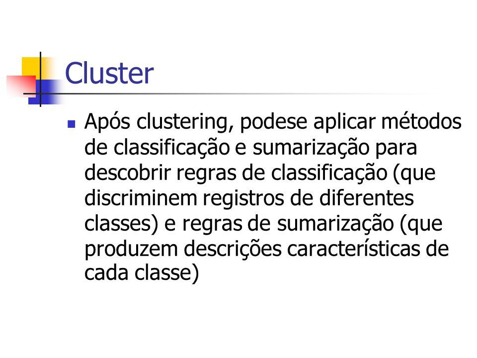Cluster Após clustering, podese aplicar métodos de classificação e sumarização para descobrir regras de classificação (que discriminem registros de d