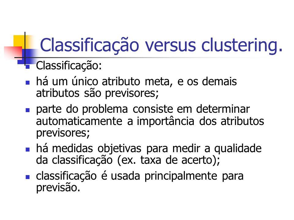 Classificação versus clustering. Classificação: há um único atributo meta, e os demais atributos são previsores; parte do problema consiste em determi