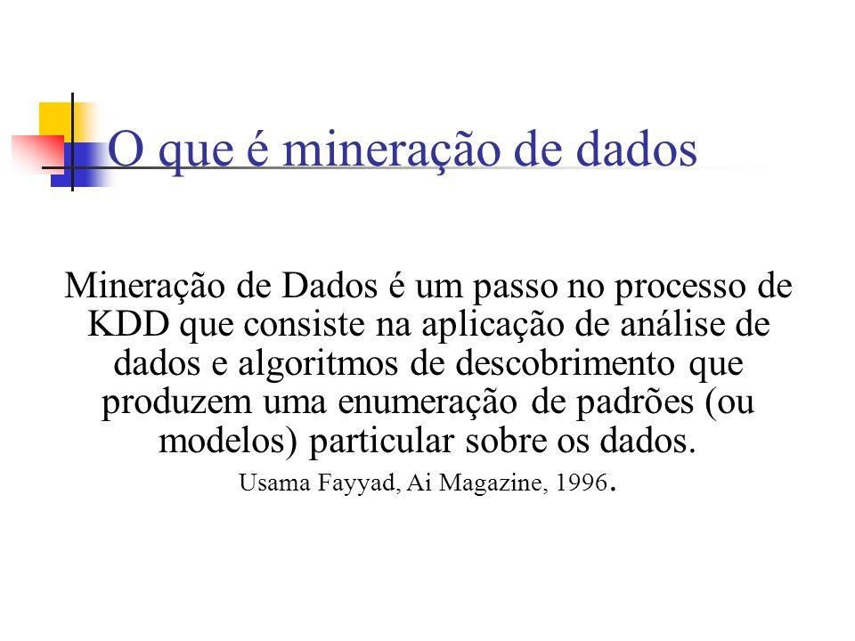 O que é mineração de dados Mineração de Dados é um passo no processo de KDD que consiste na aplicação de análise de dados e algoritmos de descobriment