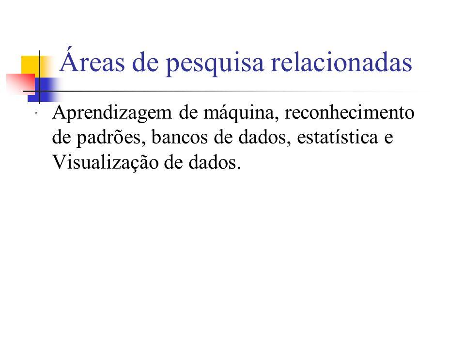 Áreas de pesquisa relacionadas