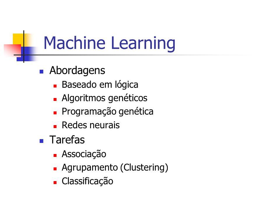 Machine Learning Abordagens Baseado em lógica Algoritmos genéticos Programação genética Redes neurais Tarefas Associação Agrupamento (Clustering) Clas