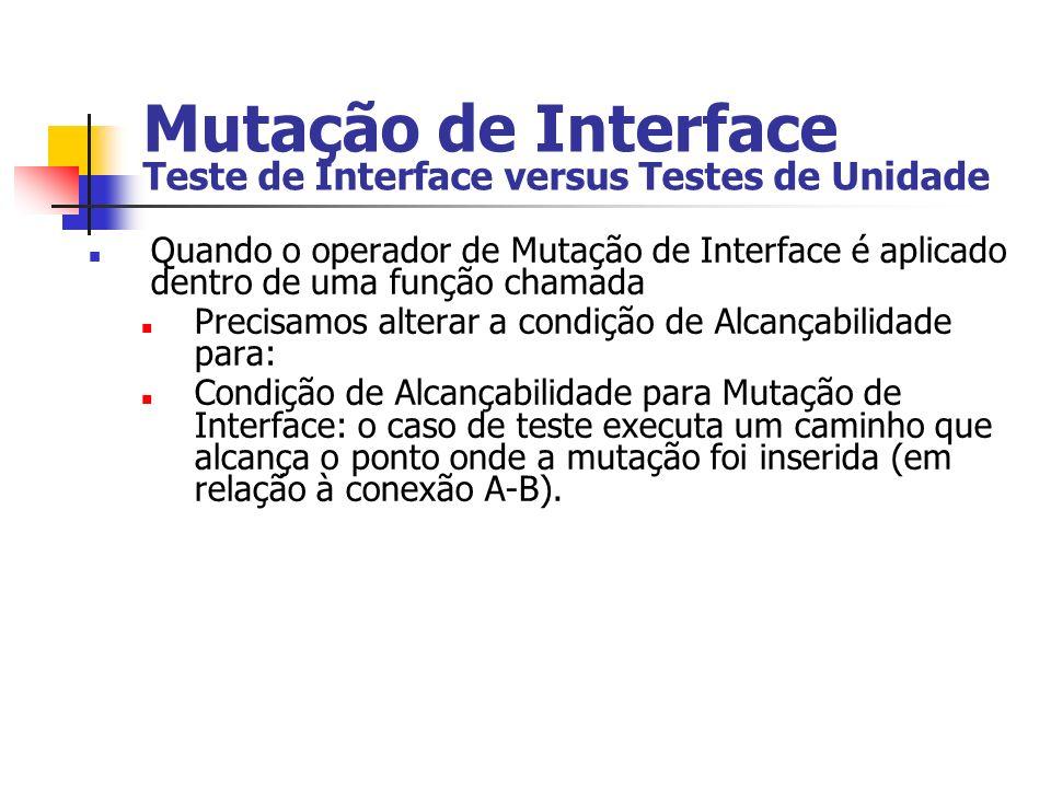 Mutação de Interface Teste de Interface versus Testes de Unidade Quando o operador de Mutação de Interface é aplicado dentro de uma função chamada Precisamos alterar a condição de Alcançabilidade para: Condição de Alcançabilidade para Mutação de Interface: o caso de teste executa um caminho que alcança o ponto onde a mutação foi inserida (em relação à conexão A-B).