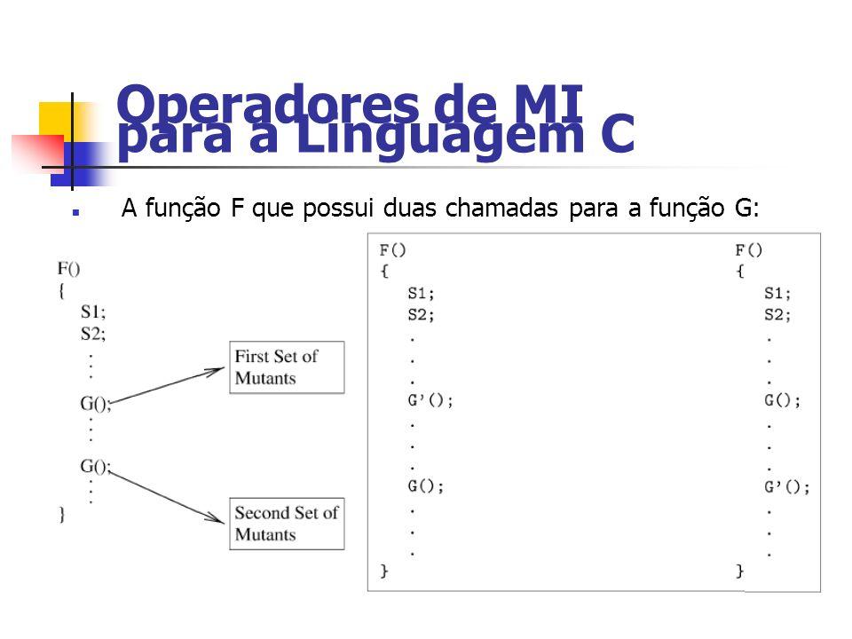 Operadores de MI para a Linguagem C A função F que possui duas chamadas para a função G: