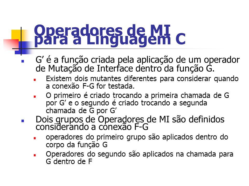 Operadores de MI para a Linguagem C G é a função criada pela aplicação de um operador de Mutação de Interface dentro da função G.