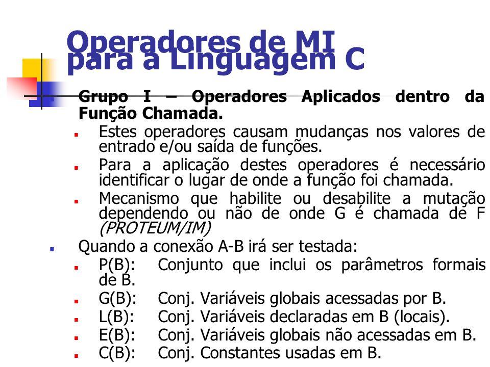 Operadores de MI para a Linguagem C Grupo I – Operadores Aplicados dentro da Função Chamada.