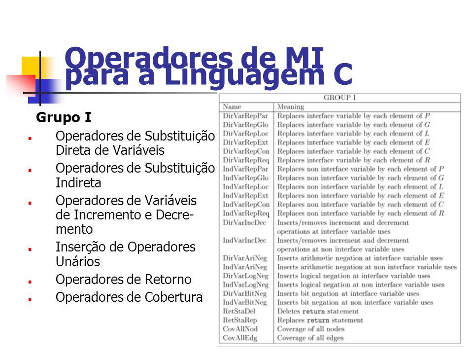 Operadores de MI para a Linguagem C Grupo I Operadores de Substituição Direta de Variáveis Operadores de Substituição Indireta Operadores de Variáveis de Incremento e Decre- mento Inserção de Operadores Unários Operadores de Retorno Operadores de Cobertura