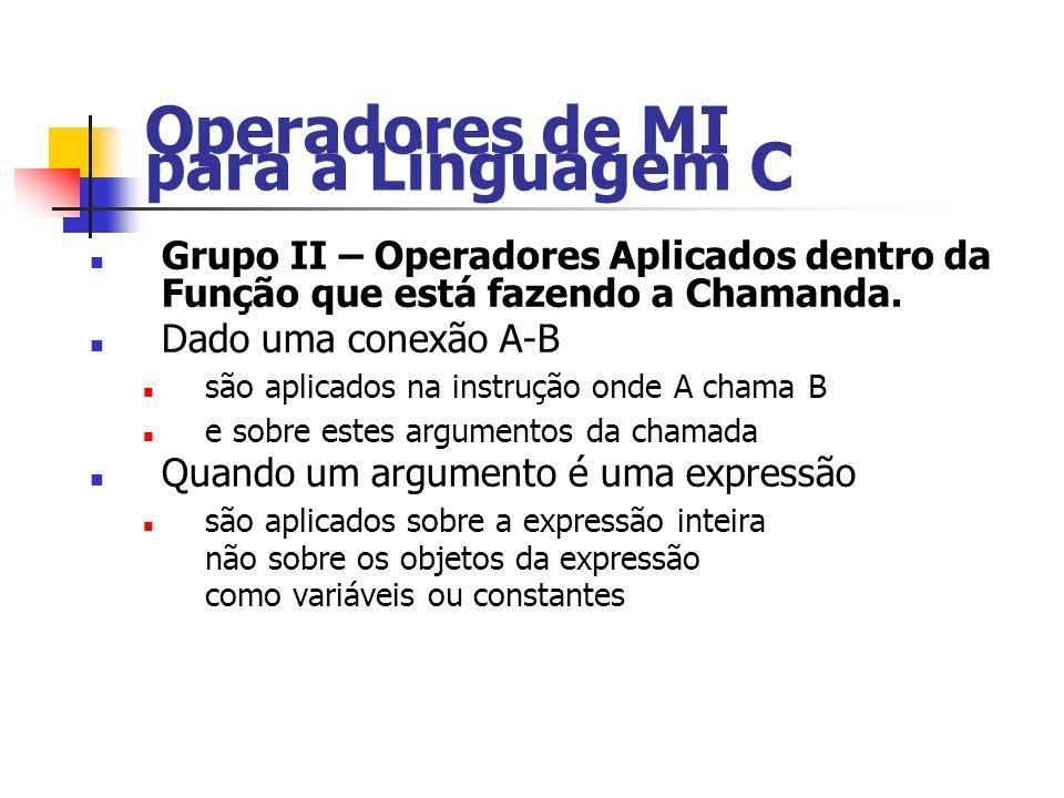 Operadores de MI para a Linguagem C Grupo II – Operadores Aplicados dentro da Função que está fazendo a Chamanda.