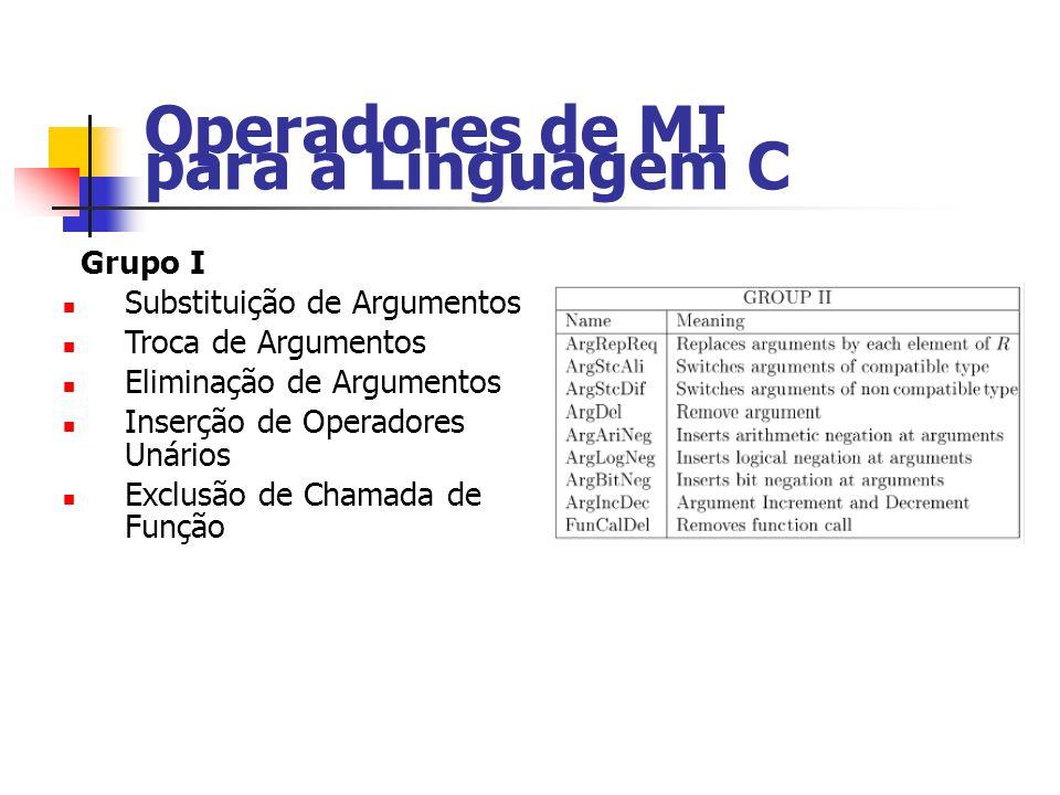 Operadores de MI para a Linguagem C Grupo I Substituição de Argumentos Troca de Argumentos Eliminação de Argumentos Inserção de Operadores Unários Exclusão de Chamada de Função