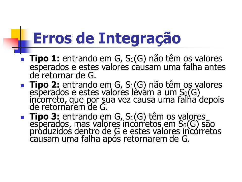 Erros de Integração Tipo 1: entrando em G, S 1 (G) não têm os valores esperados e estes valores causam uma falha antes de retornar de G.