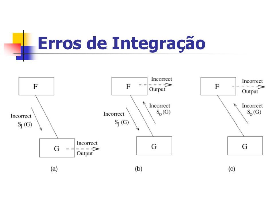 Erros de Integração