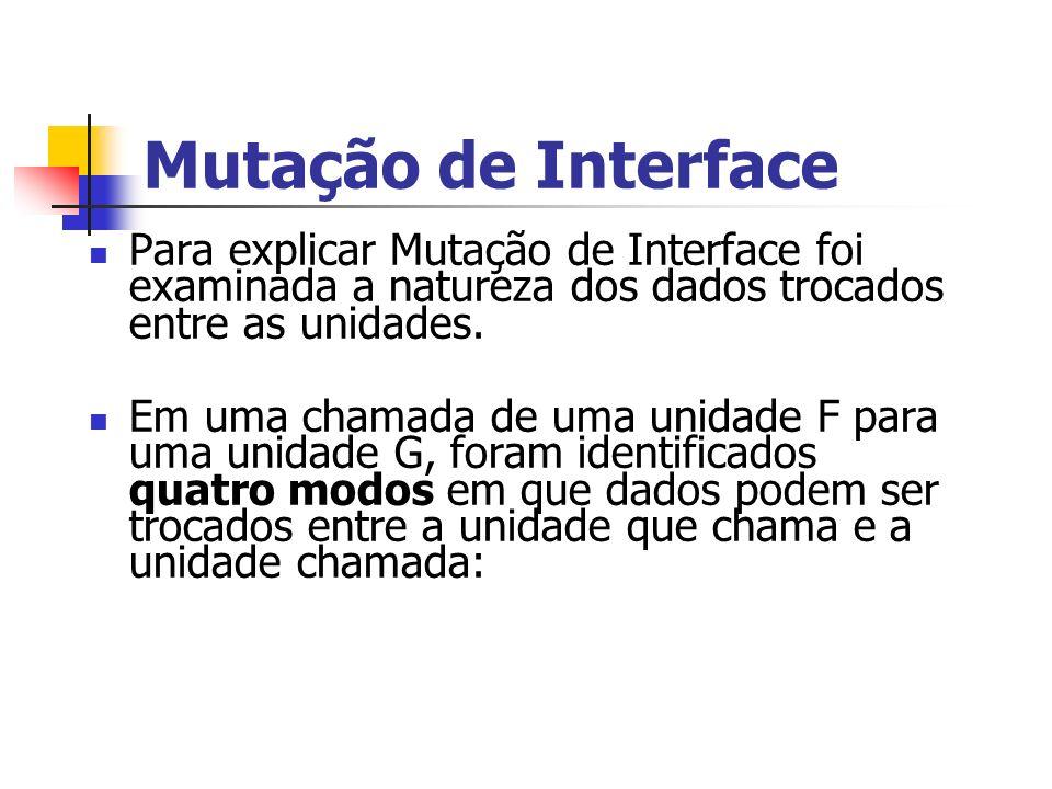 Mutação de Interface Para explicar Mutação de Interface foi examinada a natureza dos dados trocados entre as unidades.