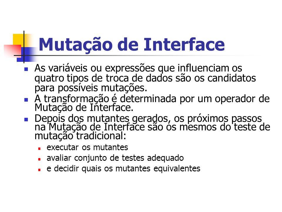 Mutação de Interface As variáveis ou expressões que influenciam os quatro tipos de troca de dados são os candidatos para possíveis mutações.