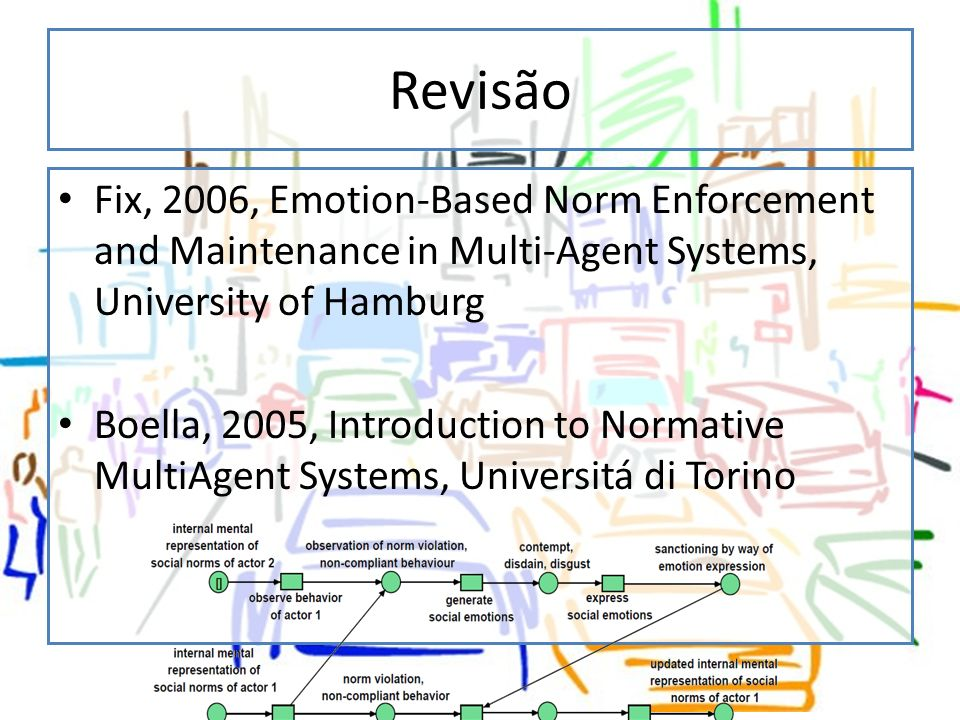 Revisão Fix, 2006, Emotion-Based Norm Enforcement and Maintenance in Multi-Agent Systems, University of Hamburg Boella, 2005, Introduction to Normative MultiAgent Systems, Universitá di Torino