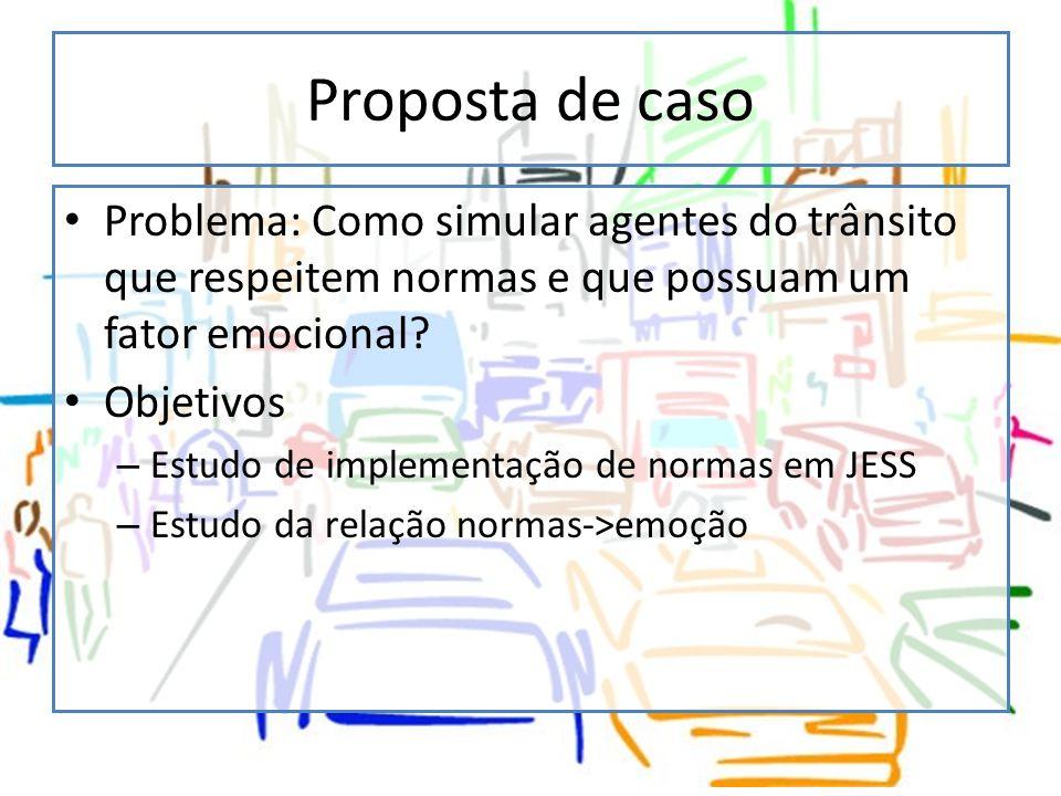 Proposta de caso Problema: Como simular agentes do trânsito que respeitem normas e que possuam um fator emocional? Objetivos – Estudo de implementação