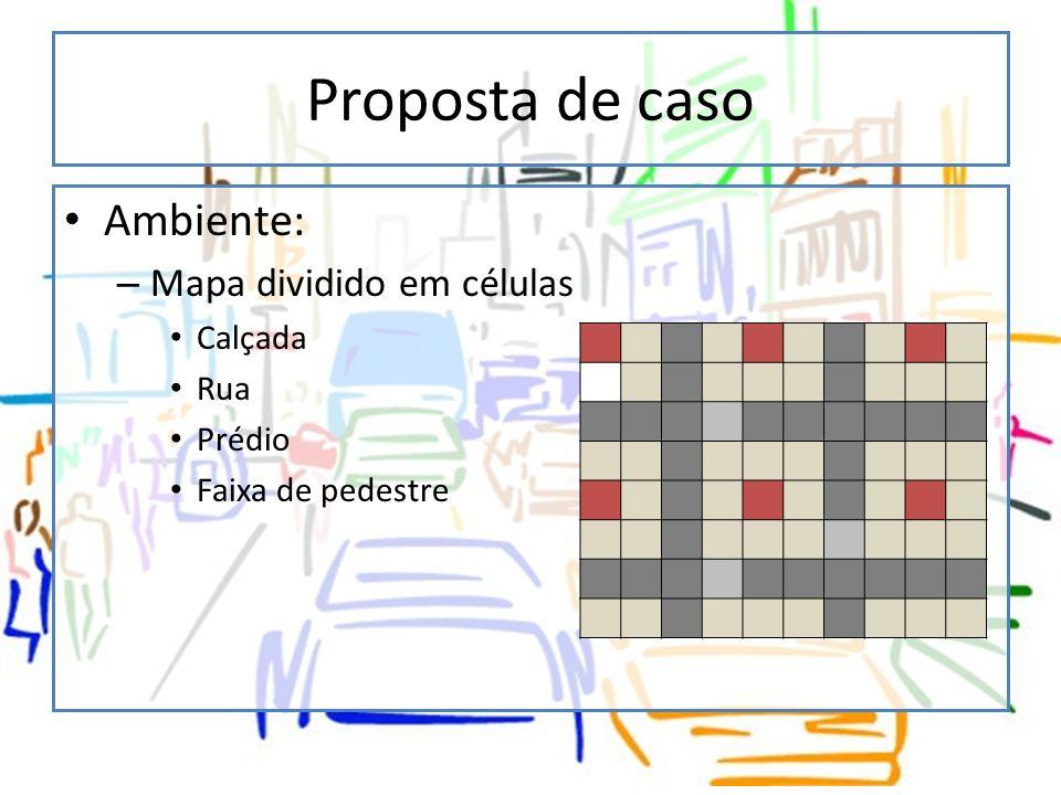 Proposta de caso Ambiente: – Mapa dividido em células Calçada Rua Prédio Faixa de pedestre
