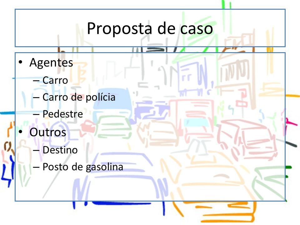 Normas Carro: (N1) Um carro não pode percorrer uma calçada Punição: O carro receberá multa de um carro de polícia (N2) Um carro não pode ficar sem gasolina Punição: O carro será apreendido por um carro de polícia (N3) Um carro deve a trafegar no mesmo sentido da célula onde reside Punição: O carro receberá multa do carro de polícia Recompensa: Ganha ponto de confiança (N4) Um carro não deve de bater em outro carro ou carro de polícia Punição: O carro receberá uma multa do carro de polícia (N5) Um carro não deve atropelar um pedestre Punição: O carro será apreendido pelo carro de polícia (N6) Um carro que bater deve decrementar sua confiança