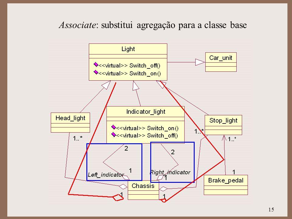 15 Associate: substitui agregação para a classe base