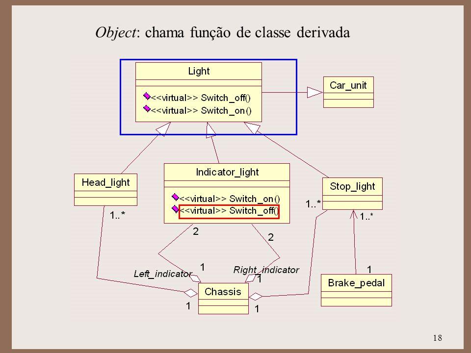 18 Object: chama função de classe derivada