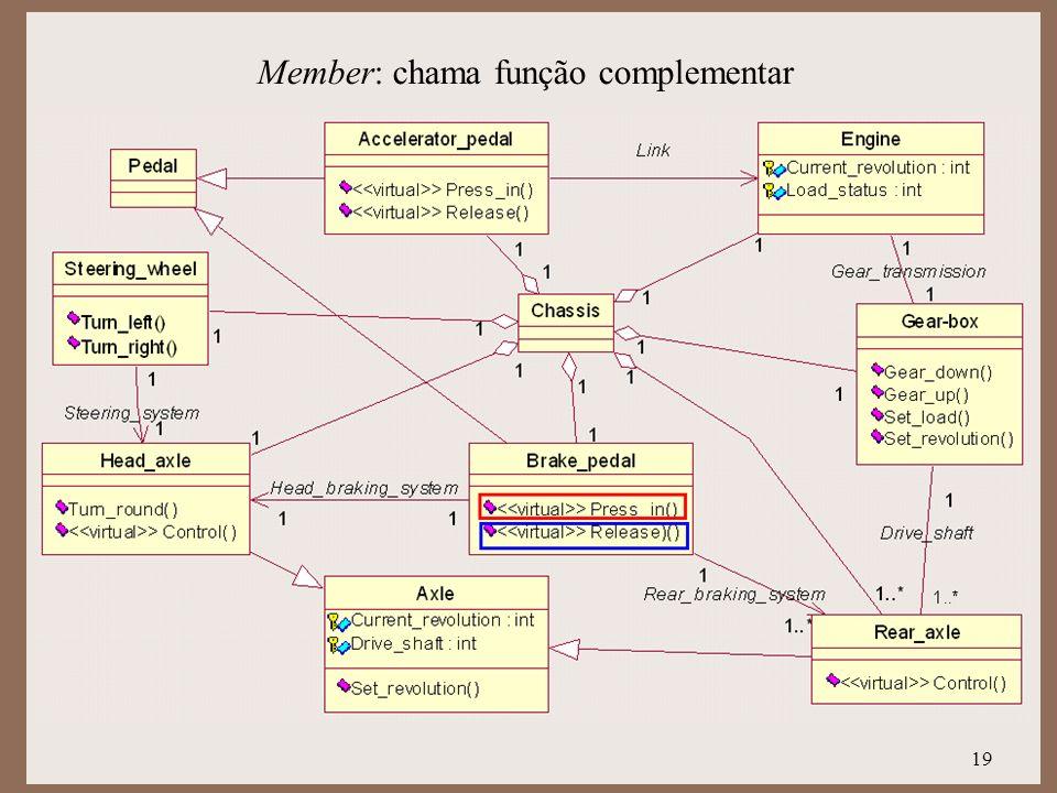 19 Member: chama função complementar