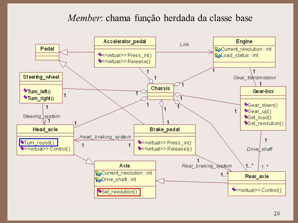 20 Member: chama função herdada da classe base