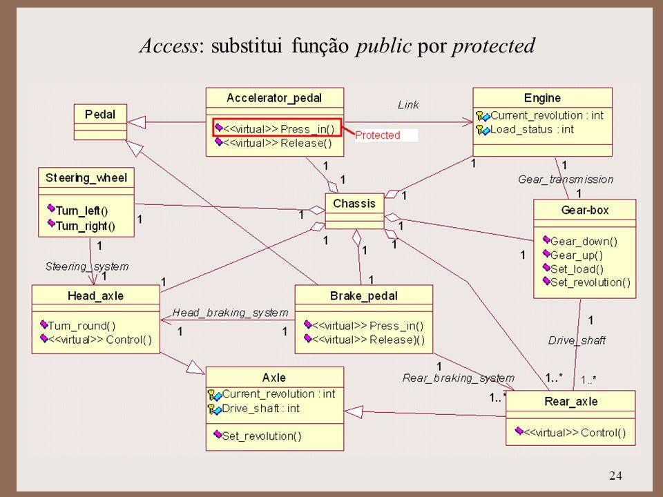 24 Access: substitui função public por protected