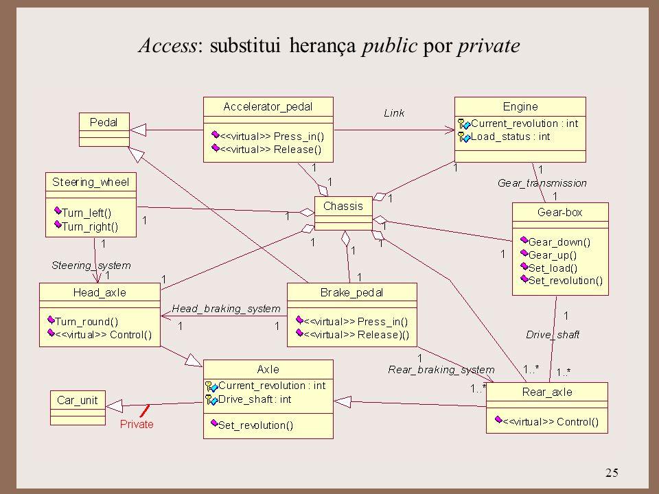25 Access: substitui herança public por private