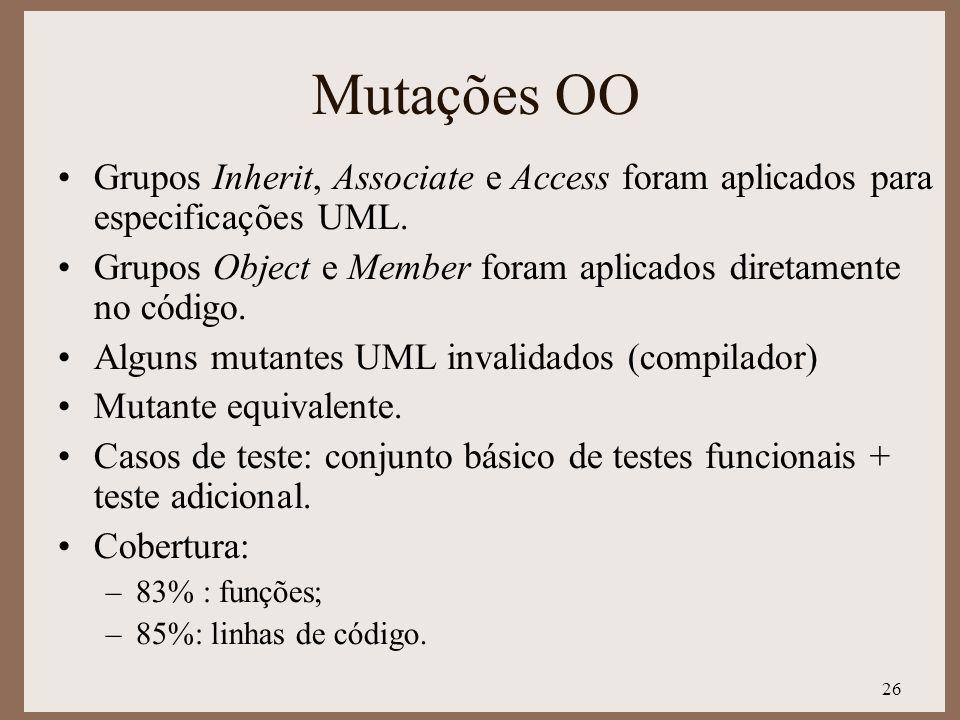 26 Mutações OO Grupos Inherit, Associate e Access foram aplicados para especificações UML. Grupos Object e Member foram aplicados diretamente no códig