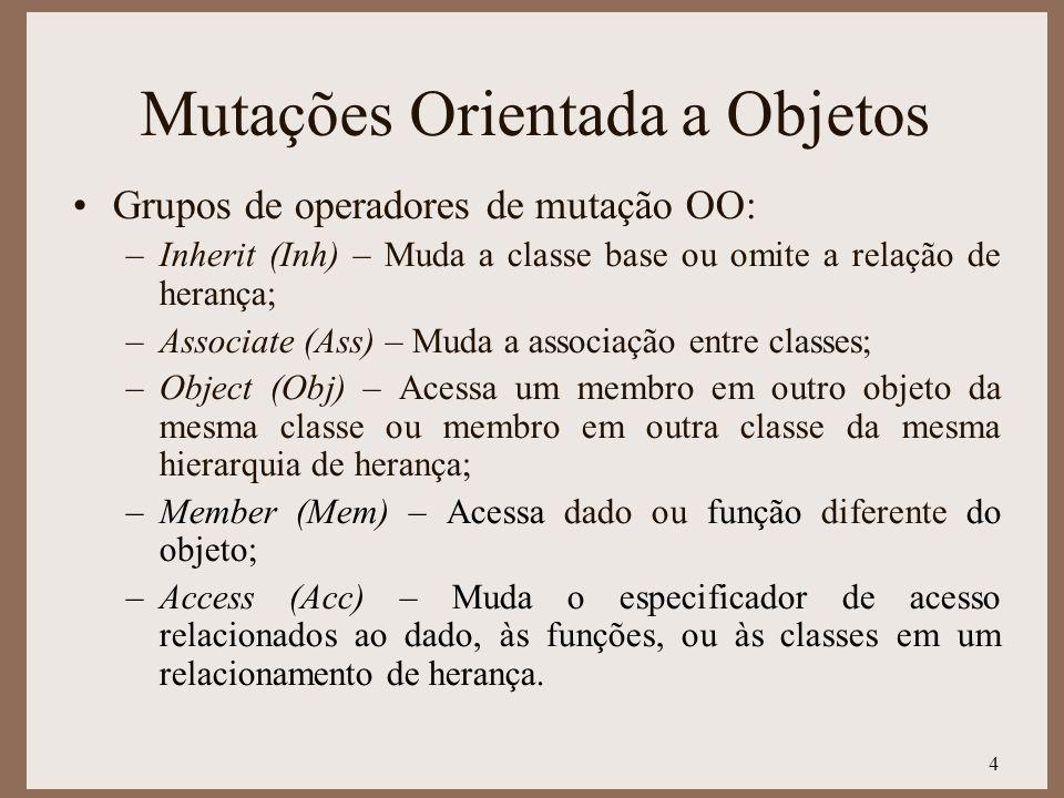 4 Mutações Orientada a Objetos Grupos de operadores de mutação OO: –Inherit (Inh) – Muda a classe base ou omite a relação de herança; –Associate (Ass)