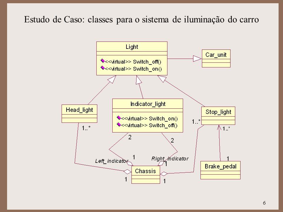 6 Estudo de Caso: classes para o sistema de iluminação do carro
