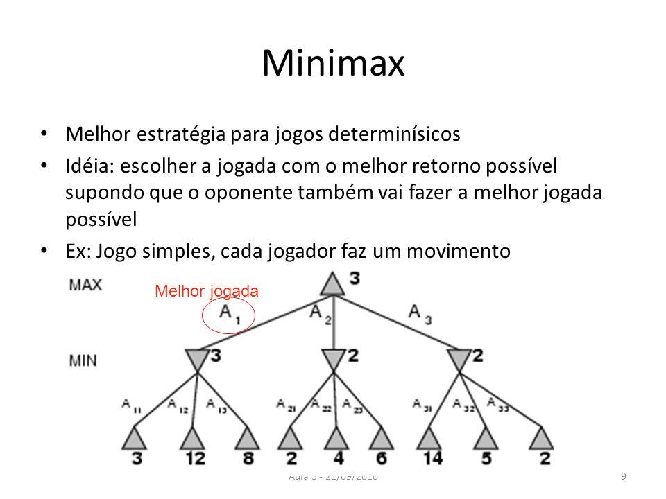Aula 5 - 21/09/2010 Minimax Melhor estratégia para jogos determinísicos Idéia: escolher a jogada com o melhor retorno possível supondo que o oponente