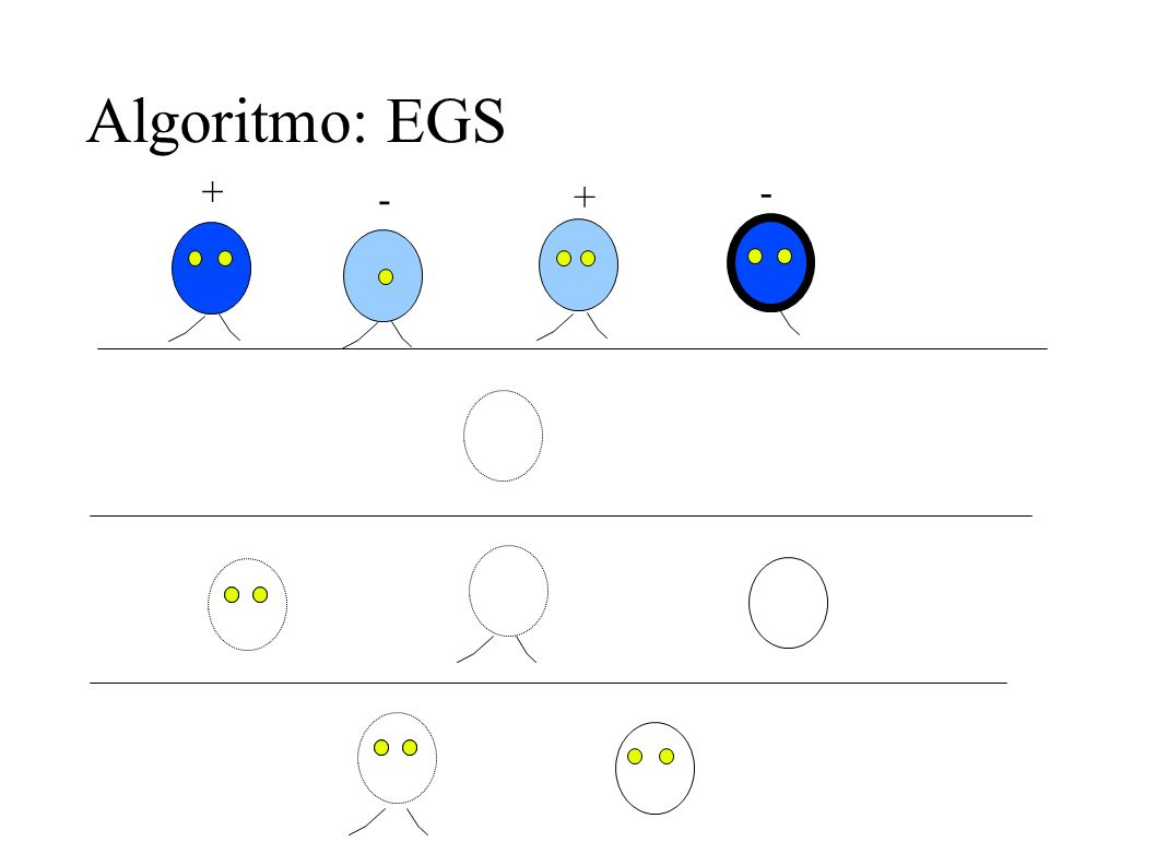 Algoritmo: EGS + - + -