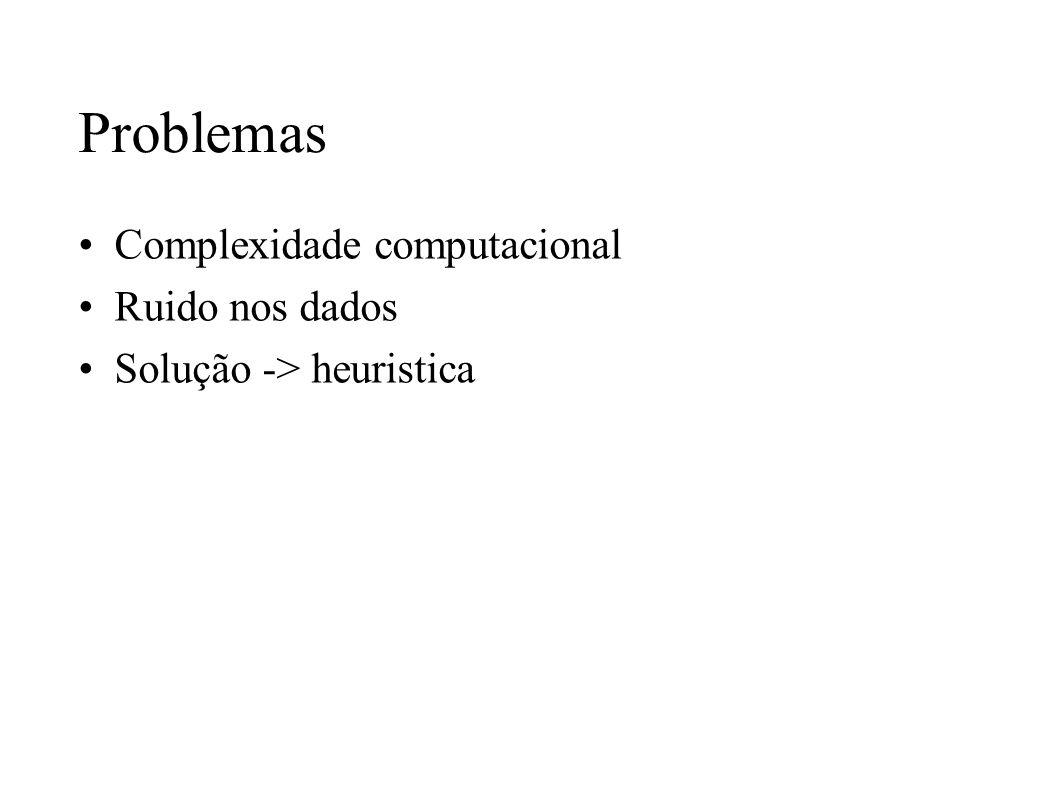 Problemas Complexidade computacional Ruido nos dados Solução -> heuristica