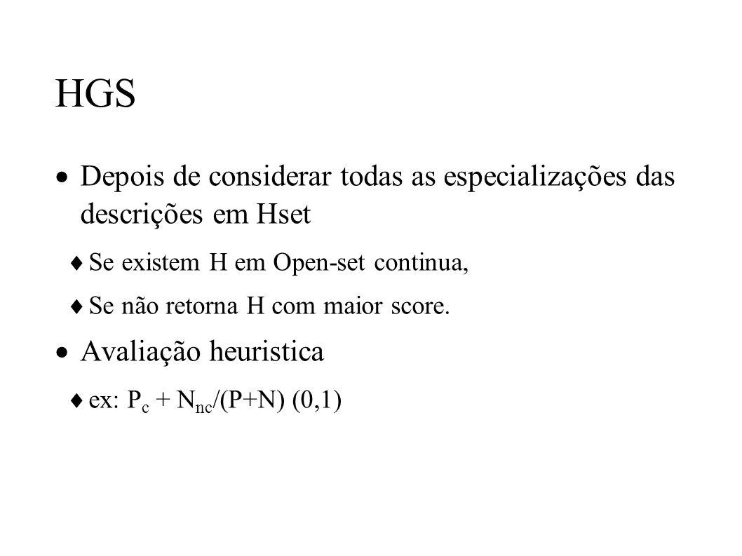 HGS Depois de considerar todas as especializações das descrições em Hset Se existem H em Open-set continua, Se não retorna H com maior score. Avaliaçã