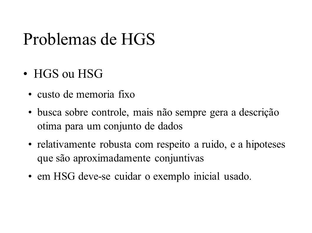Problemas de HGS HGS ou HSG custo de memoria fixo busca sobre controle, mais não sempre gera a descrição otima para um conjunto de dados relativamente