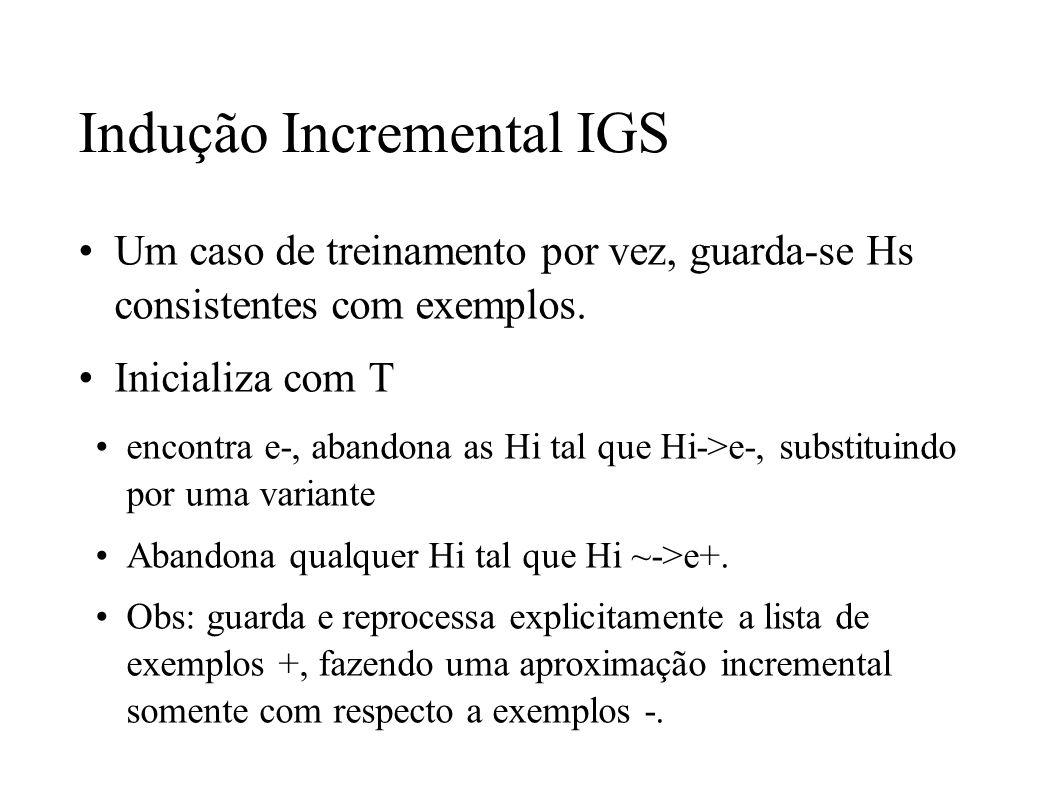 Indução Incremental IGS Um caso de treinamento por vez, guarda-se Hs consistentes com exemplos. Inicializa com T encontra e-, abandona as Hi tal que H