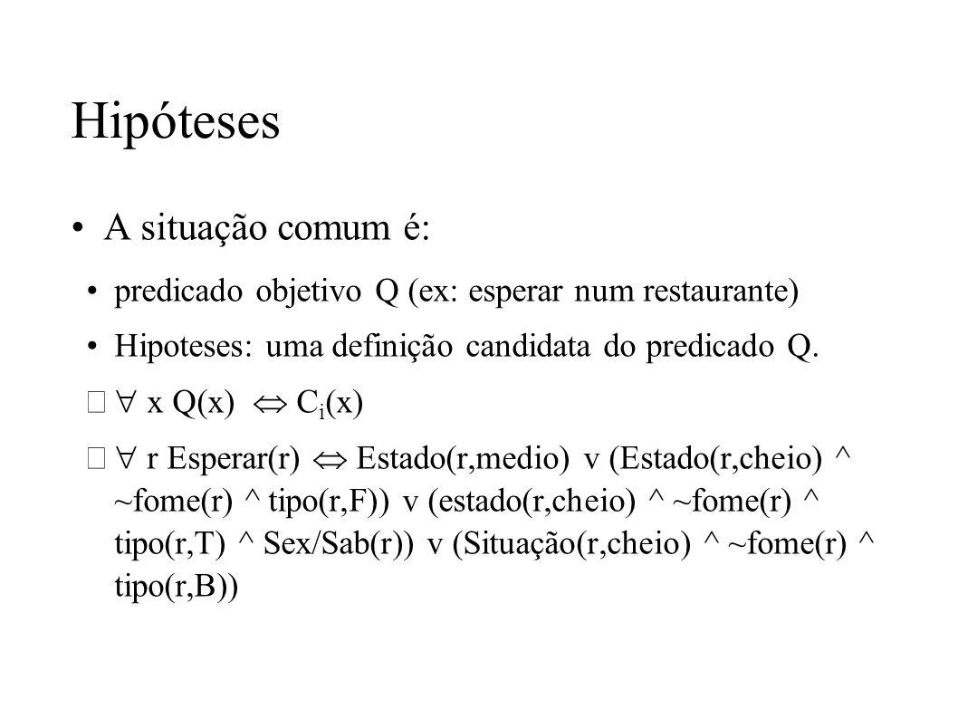 Hipóteses A situação comum é: predicado objetivo Q (ex: esperar num restaurante) Hipoteses: uma definição candidata do predicado Q. x Q(x) C i (x) r E
