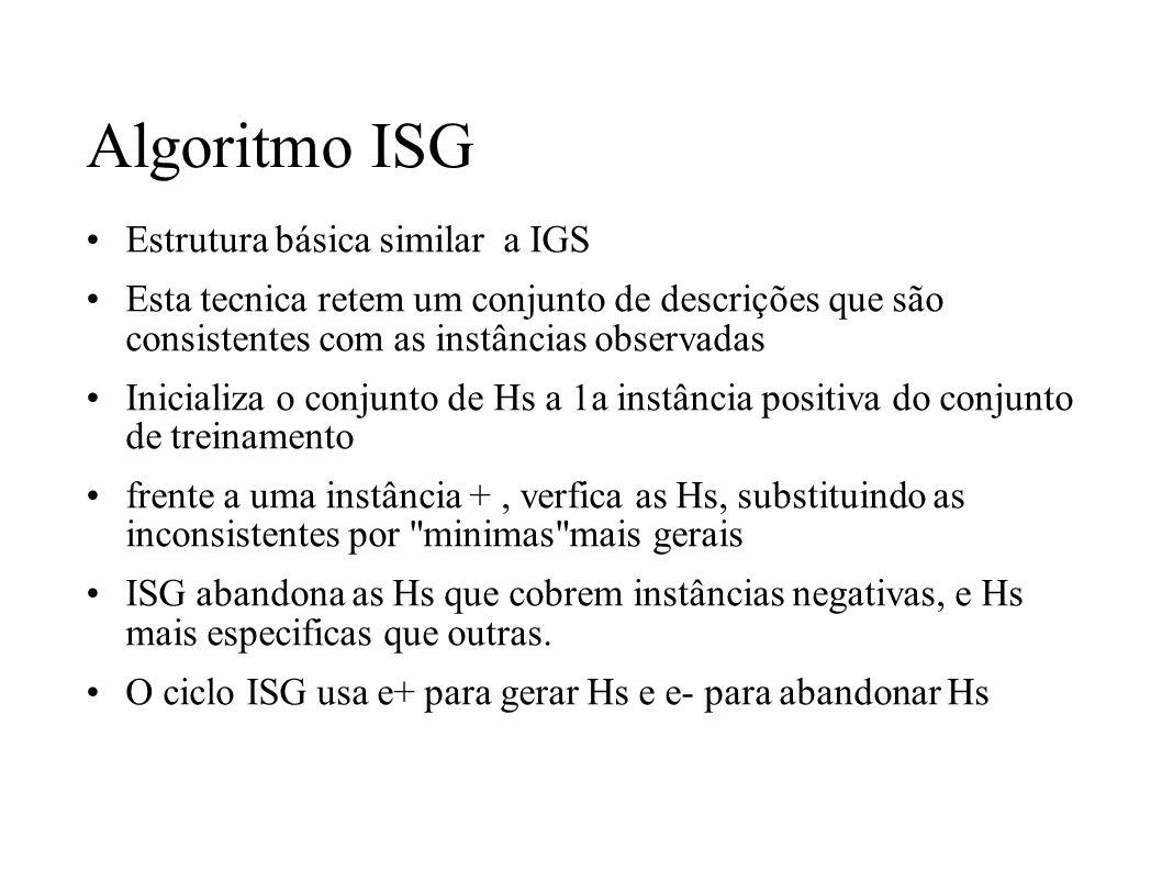 Algoritmo ISG Estrutura básica similar a IGS Esta tecnica retem um conjunto de descrições que são consistentes com as instâncias observadas Inicializa