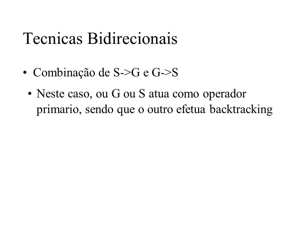 Tecnicas Bidirecionais Combinação de S->G e G->S Neste caso, ou G ou S atua como operador primario, sendo que o outro efetua backtracking