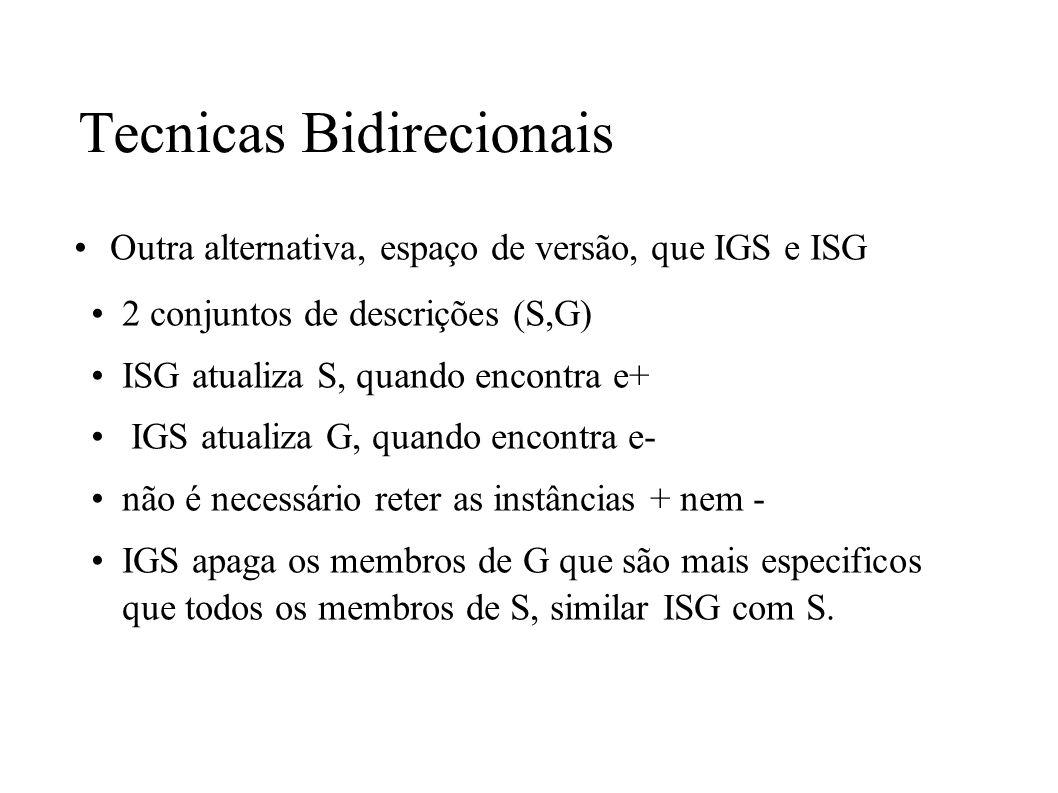 Tecnicas Bidirecionais Outra alternativa, espaço de versão, que IGS e ISG 2 conjuntos de descrições (S,G) ISG atualiza S, quando encontra e+ IGS atual