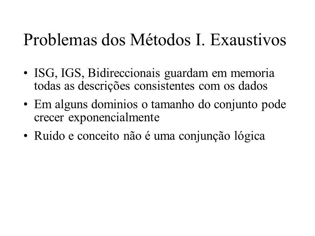 Problemas dos Métodos I. Exaustivos ISG, IGS, Bidireccionais guardam em memoria todas as descrições consistentes com os dados Em alguns dominios o tam