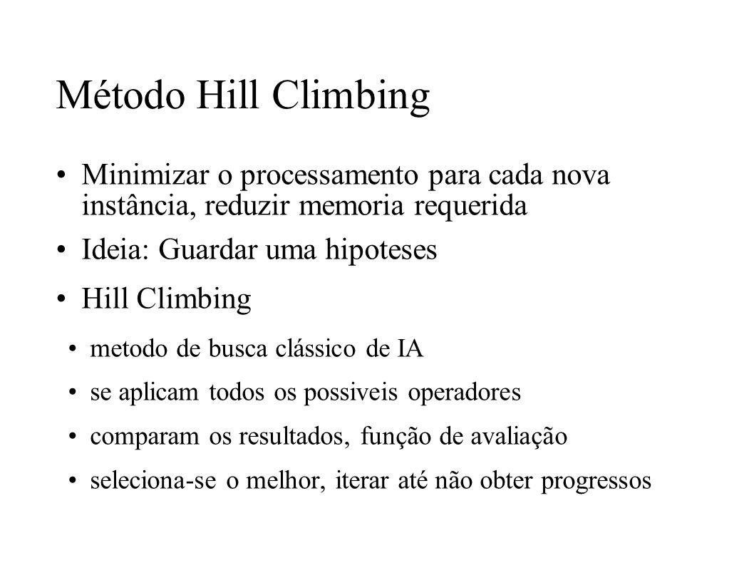 Método Hill Climbing Minimizar o processamento para cada nova instância, reduzir memoria requerida Ideia: Guardar uma hipoteses Hill Climbing metodo d