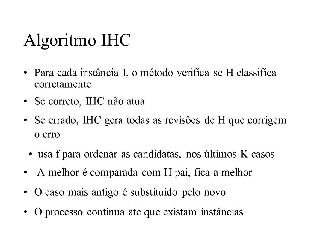 Algoritmo IHC Para cada instância I, o método verifica se H classifica corretamente Se correto, IHC não atua Se errado, IHC gera todas as revisões de