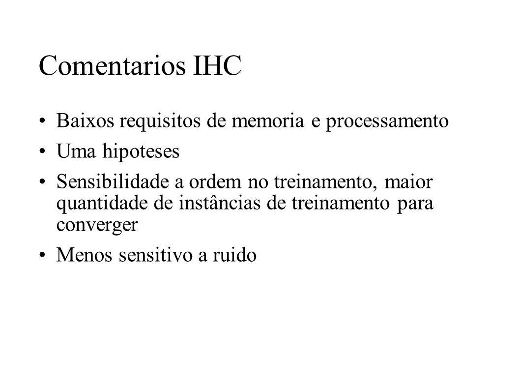 Comentarios IHC Baixos requisitos de memoria e processamento Uma hipoteses Sensibilidade a ordem no treinamento, maior quantidade de instâncias de tre