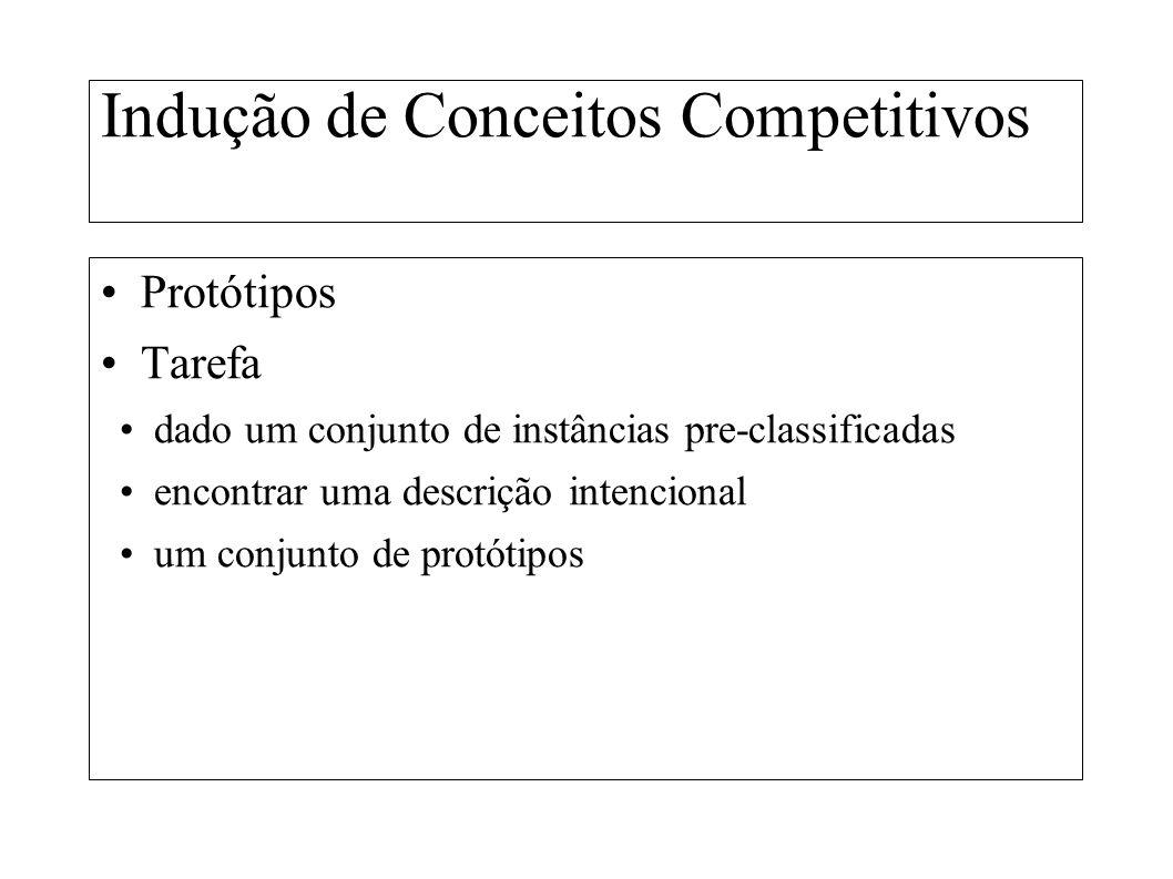 Protótipos Tarefa dado um conjunto de instâncias pre-classificadas encontrar uma descrição intencional um conjunto de protótipos