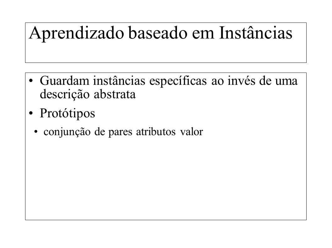 Aprendizado baseado em Instâncias Guardam instâncias específicas ao invés de uma descrição abstrata Protótipos conjunção de pares atributos valor