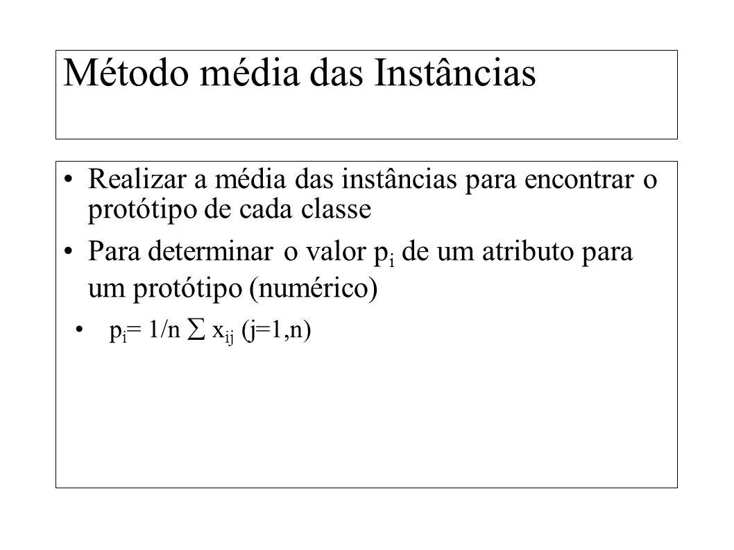 Método média das Instâncias Realizar a média das instâncias para encontrar o protótipo de cada classe Para determinar o valor p i de um atributo para