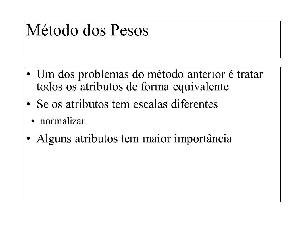 Método dos Pesos Um dos problemas do método anterior é tratar todos os atributos de forma equivalente Se os atributos tem escalas diferentes normaliza