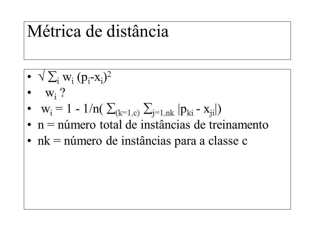 Métrica de distância i w i (p i -x i ) 2 w i ? w i = 1 - 1/n( (k=1,c) j=1,nk p ki - x ji ) n = número total de instâncias de treinamento nk = número d