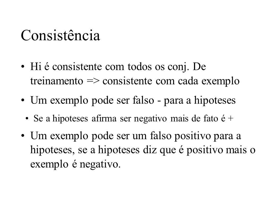 Consistência Hi é consistente com todos os conj. De treinamento => consistente com cada exemplo Um exemplo pode ser falso - para a hipoteses Se a hipo